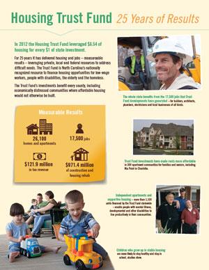 Housing Trust Fund Report